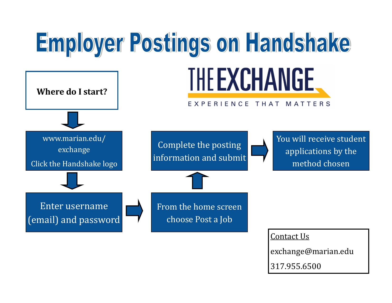 Employer_postings
