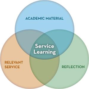 service-learning-ven-diagram